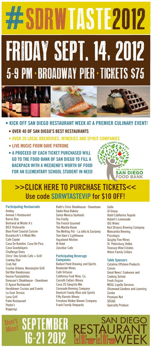 Casa de Bandini in San Diego Restaurant Week